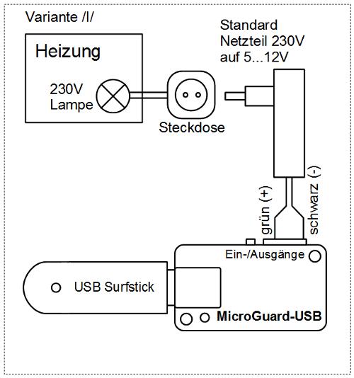 Beschaltung von MicroGuard zur Überwachung von Heizanlagen mit Relais