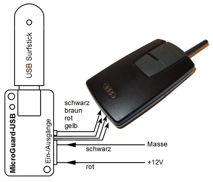 MicroGuard-USB Fernbedienung für Standheizung Audi Handsender TP42