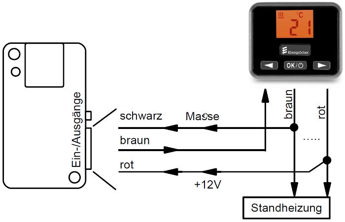 Schemtischer Anschluss an Eberspächer EasyStart Select