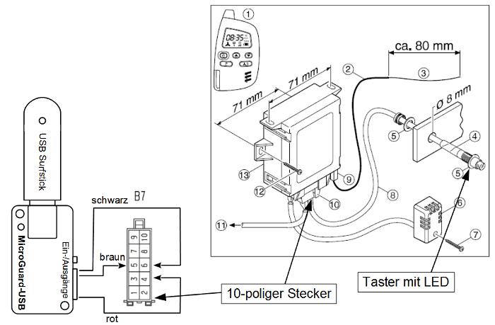 Schematischer Anschluss an Stecker S1 Eberspächer Hydronic