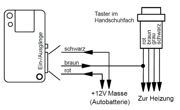 MicroGuard-USB Handy Fernbedienung für Standheizung Laufzeitsteuerung