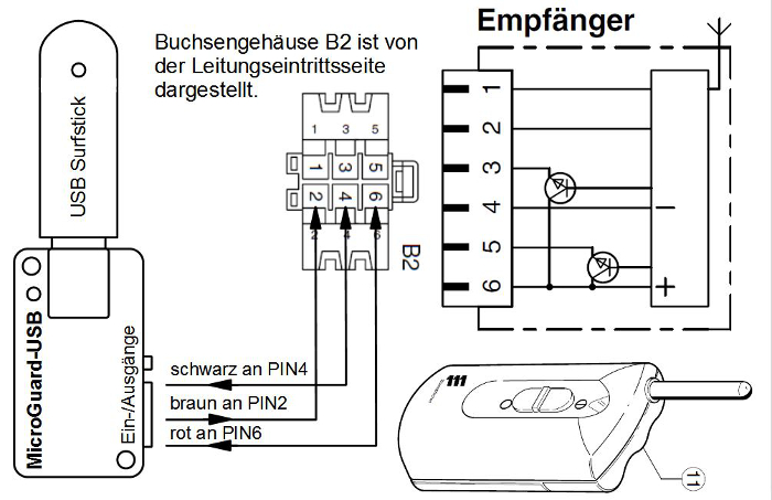 Schematischer Anschluss an Eberspächer Funkempfänger TP41i