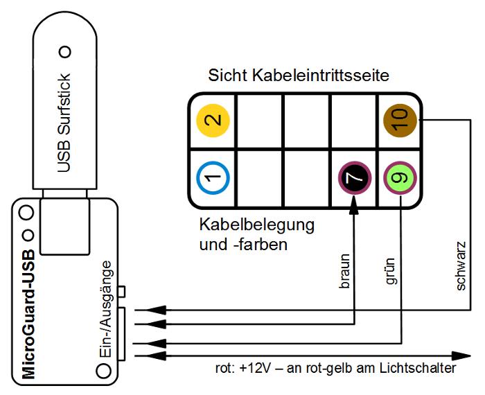 Lage des Ein-/Aus-Schalters im Handschuhfach von Opel-Fahrzeugen