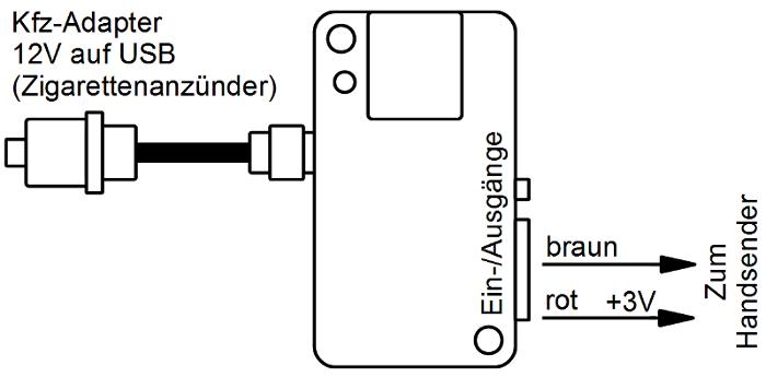 MicroGuard-USB Fernbedienung für Standheizung Range Rover Sport 2014