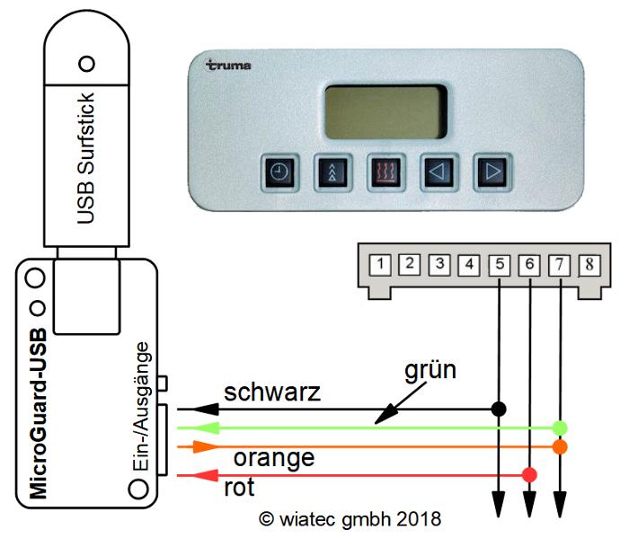 MicroGuard-USB Schamtische Darstellung, Anschluß an Truma Trumatic C4002