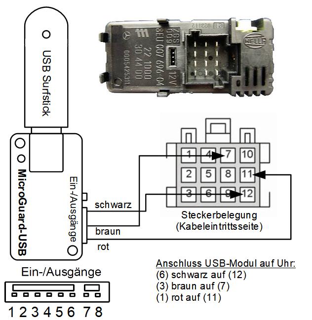 MicroGuard-USB Handy Fernbedienung für Standheizung Moduluhr 1531