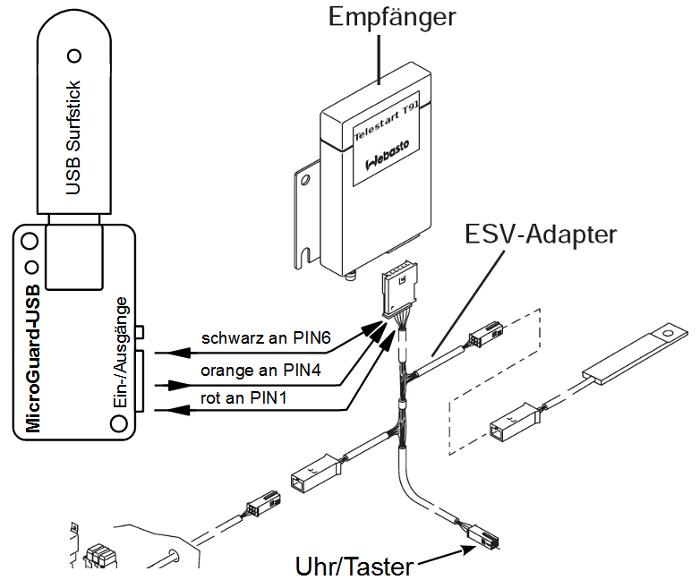 Handy Fernbedienung für Standheizung (USB) Webasto T91 Empfänger ...