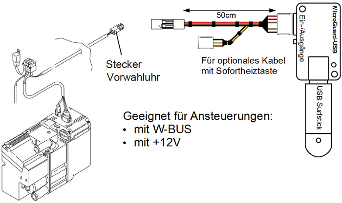 MicroGuard-USB W-BUS, Schematischer Anschluss