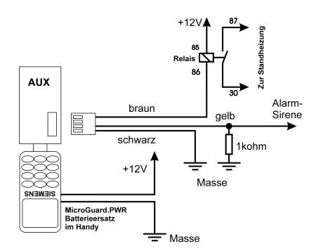 modul alarmanlage handy alarm anruf sms gsm ebay. Black Bedroom Furniture Sets. Home Design Ideas