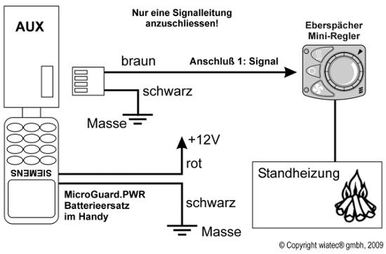 MicroGuard schematischer Anschluss an Mini-Regler