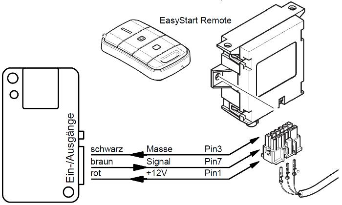 Schemtischer Anschluss an Eberspächer EasyStart Remote