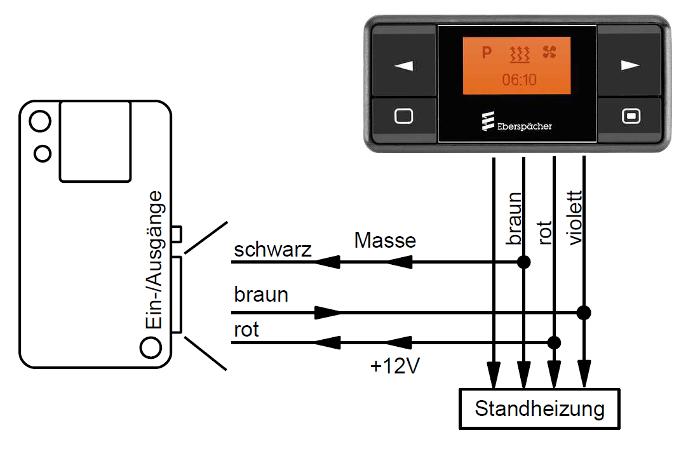 MicroGuard-USB Schamtische Darstellung, Anschluß an Eberspächer EasyStart Timer (Externer Anschluss)
