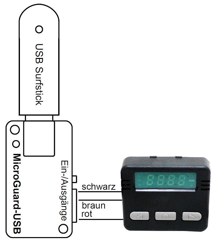 MicroGuard-USB Handy Fernbedienung für Standheizung Eberspächer EasyStart T