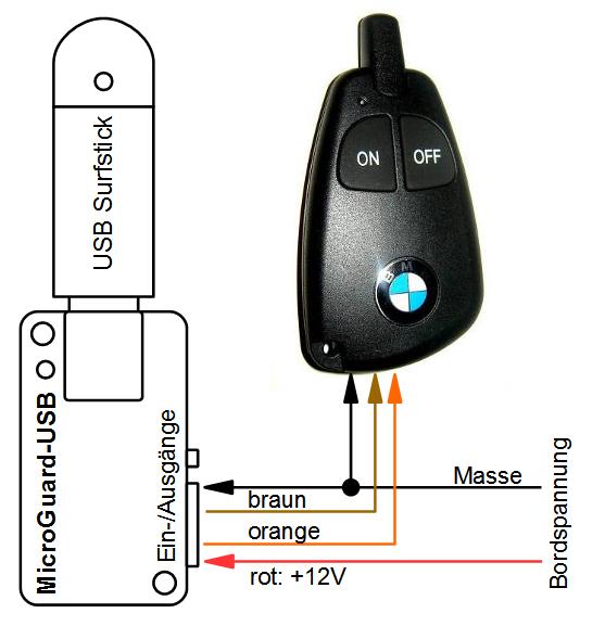 MicroGuard-USB Fernbedienung für Standheizung Handsender T70, T90, T91, T93, T95